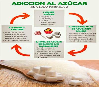 cuatro puntos que explican la adiccion al azucar